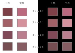 絵の中にみる色の相対性 ・口紅(リップスティック)の色 Lips_w_b