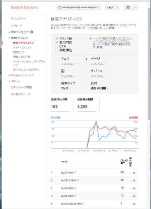 サーチコンソール  検索トラフィックを監視する。 Search_console_click