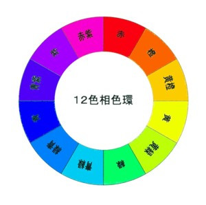 12色相環 Ring12c