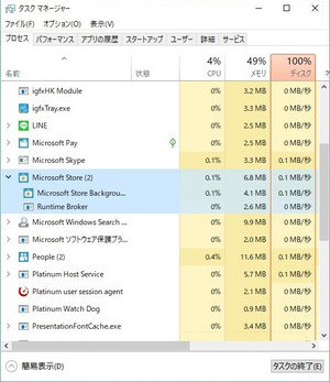 Task_manager_store_on