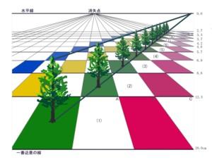 遠近法による枡目(方眼) 遠近グリッド 空気遠近法 Tree02sml