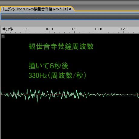 観世音寺梵鐘の音   周波数図